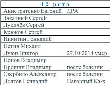 http://st0.forum4.ru/uploads/0000/d0/8c/2482/340909.jpg