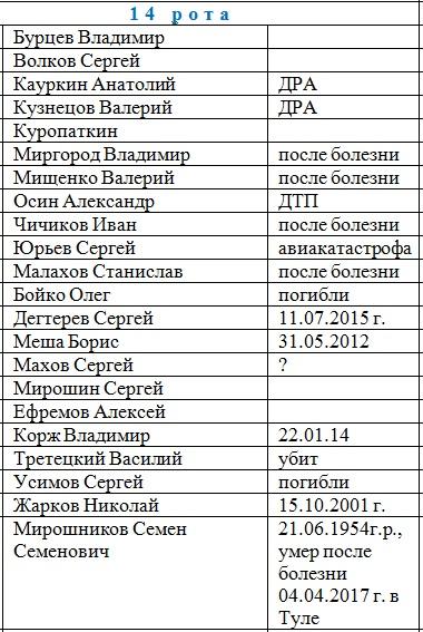 http://st0.forum4.ru/uploads/0000/d0/8c/2482/617624.jpg